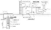Разработка схем водопровода в Владимире